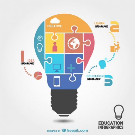 Kompetencje kluczowe w edukacji regionalnej. Cz.1: Życie codzienne na Śląsku Cieszyńskim