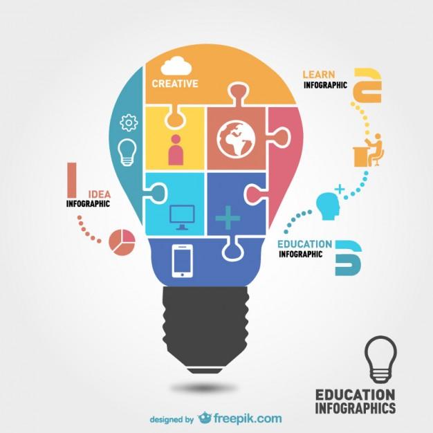 """""""Kompetencje bez tajemnic""""– współpraca w grupie jako przykład rozwijania kompetencji społecznych – warsztaty"""